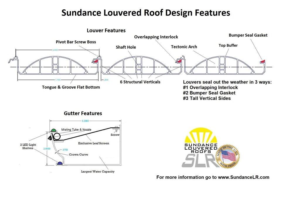 Sundance Louvered Roof Designs